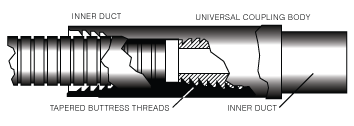 Cabletec2015-Illustrated-UniversalTaperedCouplings3